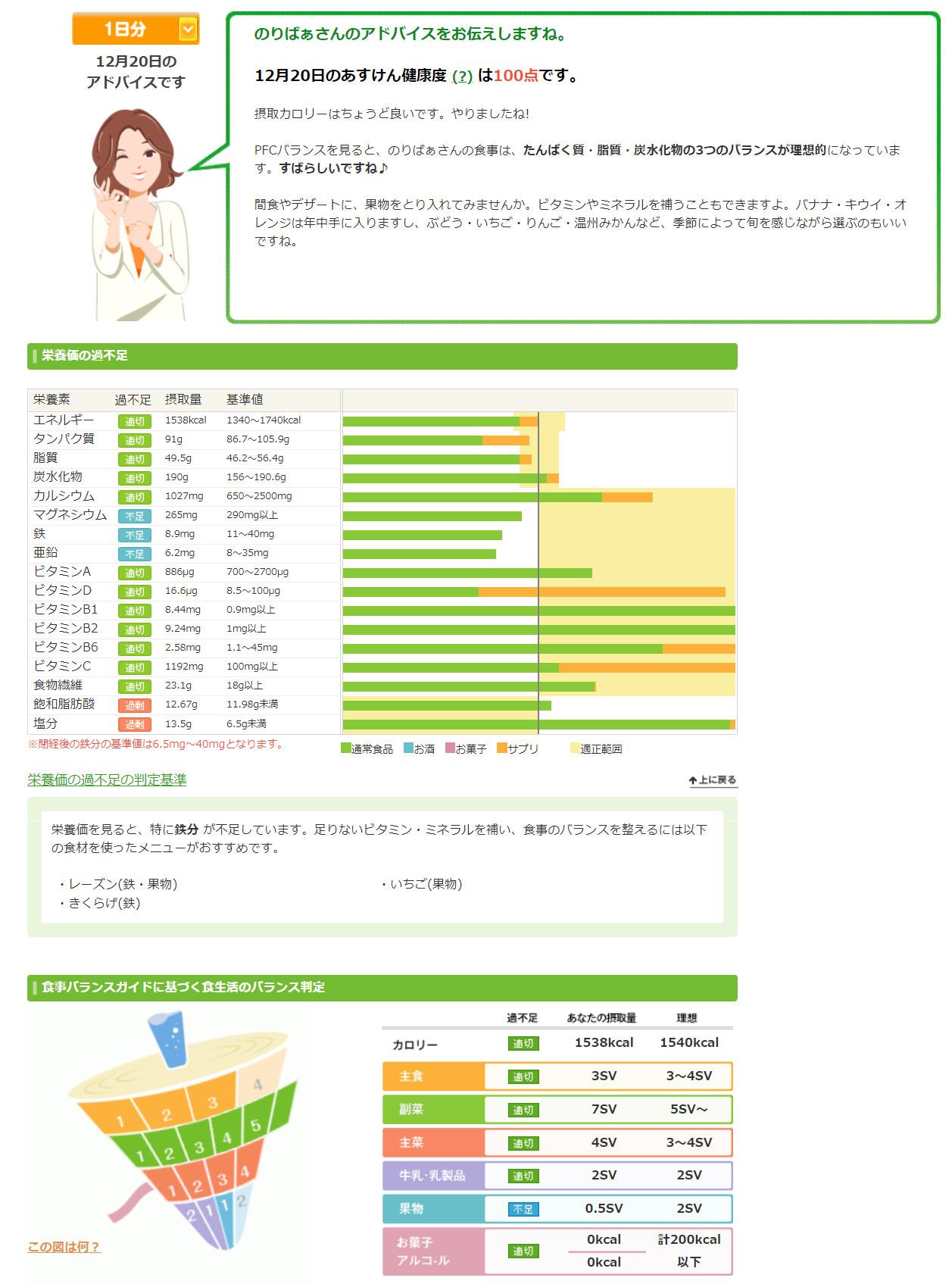 あすけんアドバイス_201220