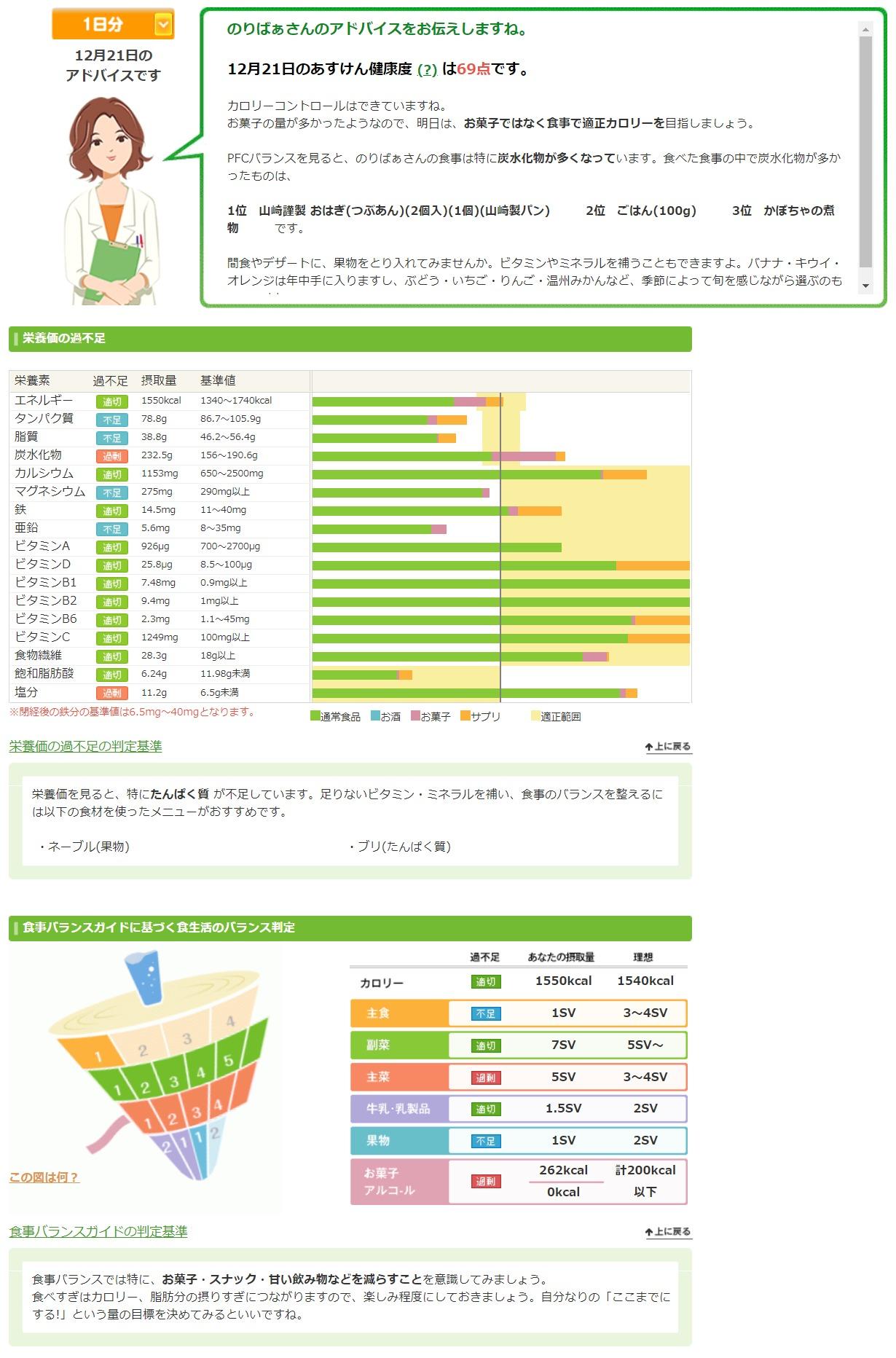 あすけんアドバイス_201221
