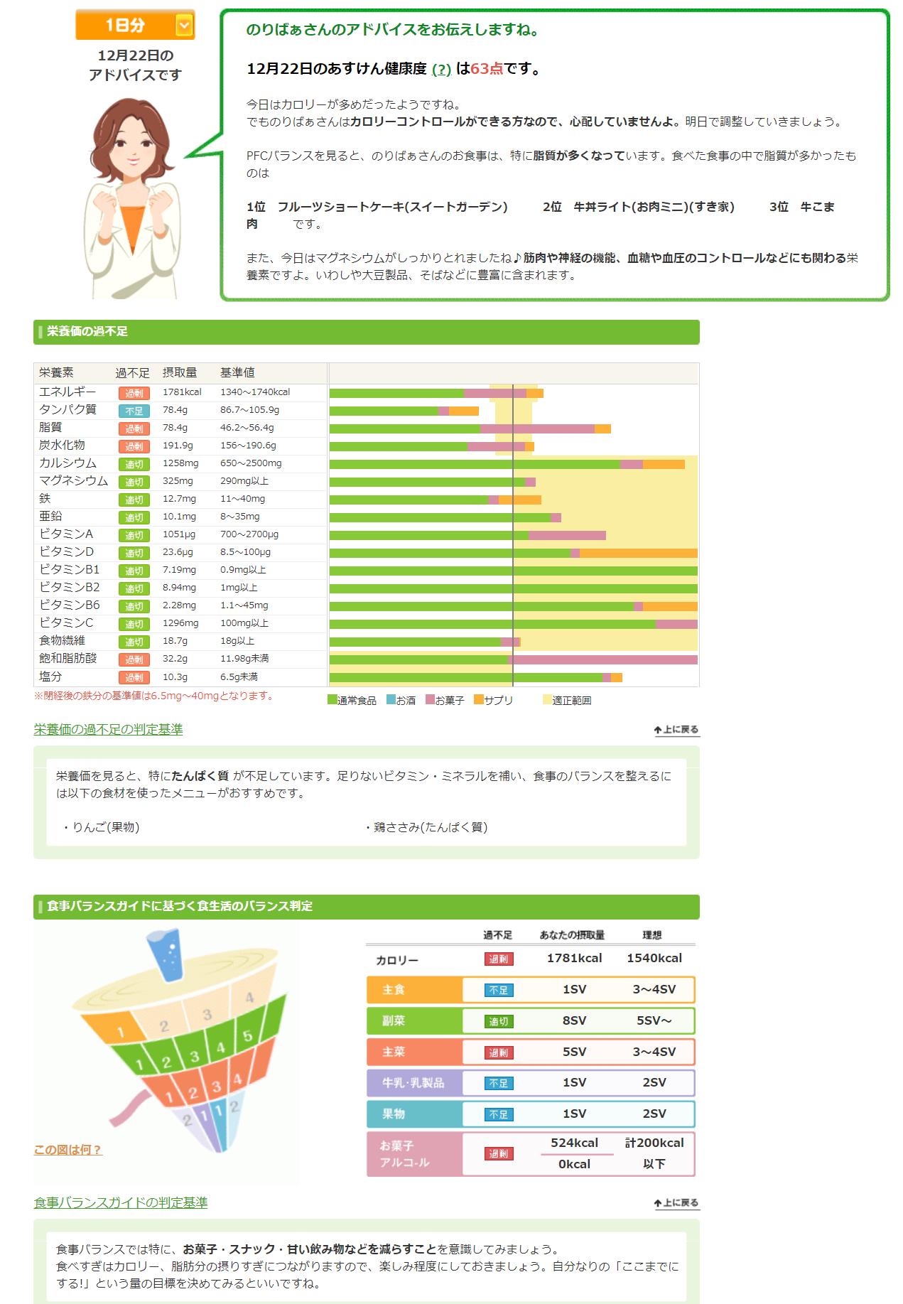 あすけんアドバイス_201222