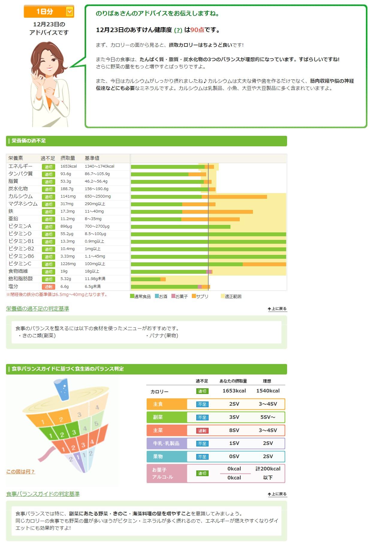 あすけんアドバイス_201223