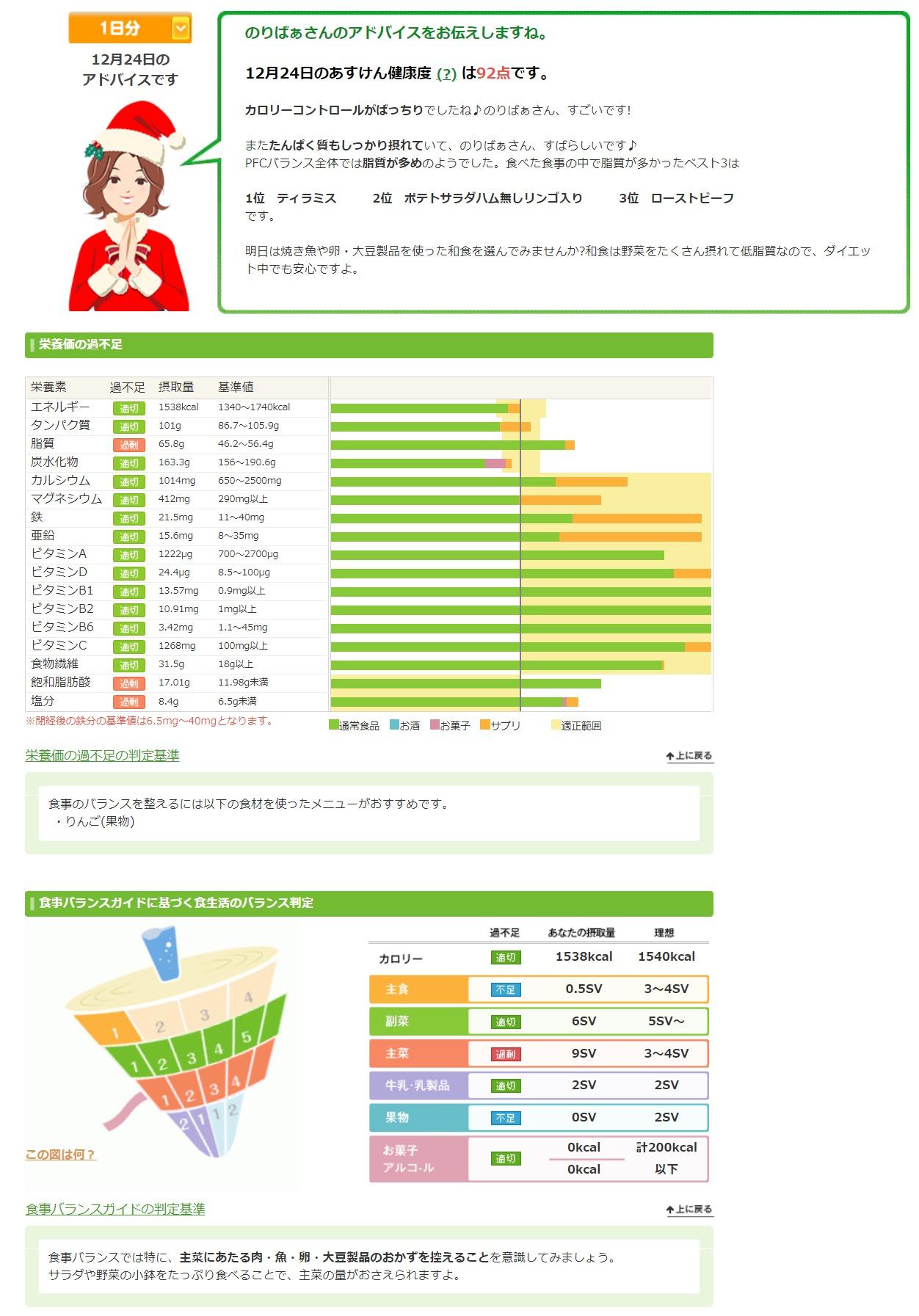 あすけんアドバイス_201224